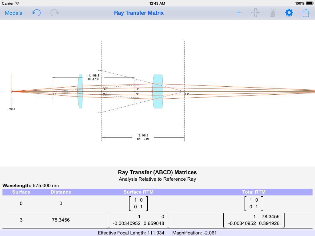 Ray Transfer (ABCD) Matrix Analysis – RayLab
